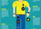 Wearables, App, Mobile…. nuove e vecchie sfide per l'IT