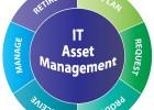 ITAM: Asset Management di successo – 2 puntata