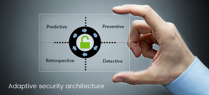Adaptive security architecture