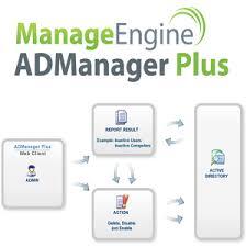 ADManager Pllus ServiceDesk Plus