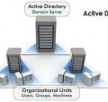 ManageEngine Active Directory
