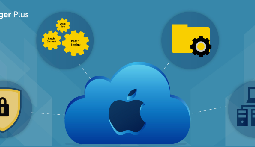 MacOS Vulnerability