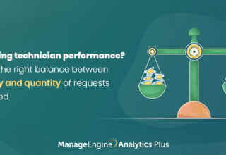 Technician Performance.